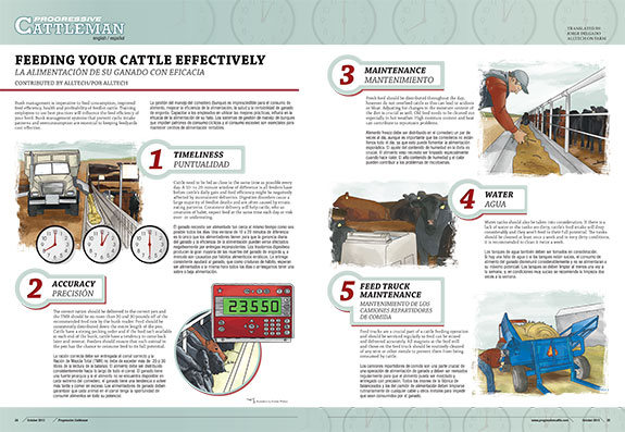 Progressive Cattleman center spread on feeding