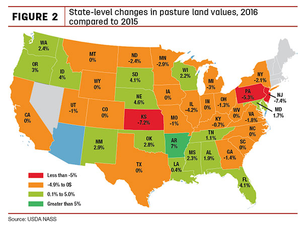 State-level changes in psture land values