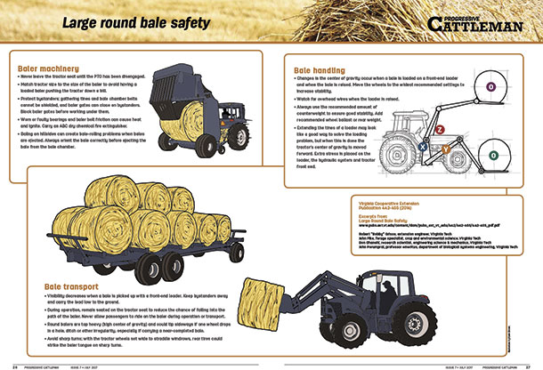 Large round bale safety centerspread