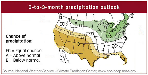 Precipitation outlook map